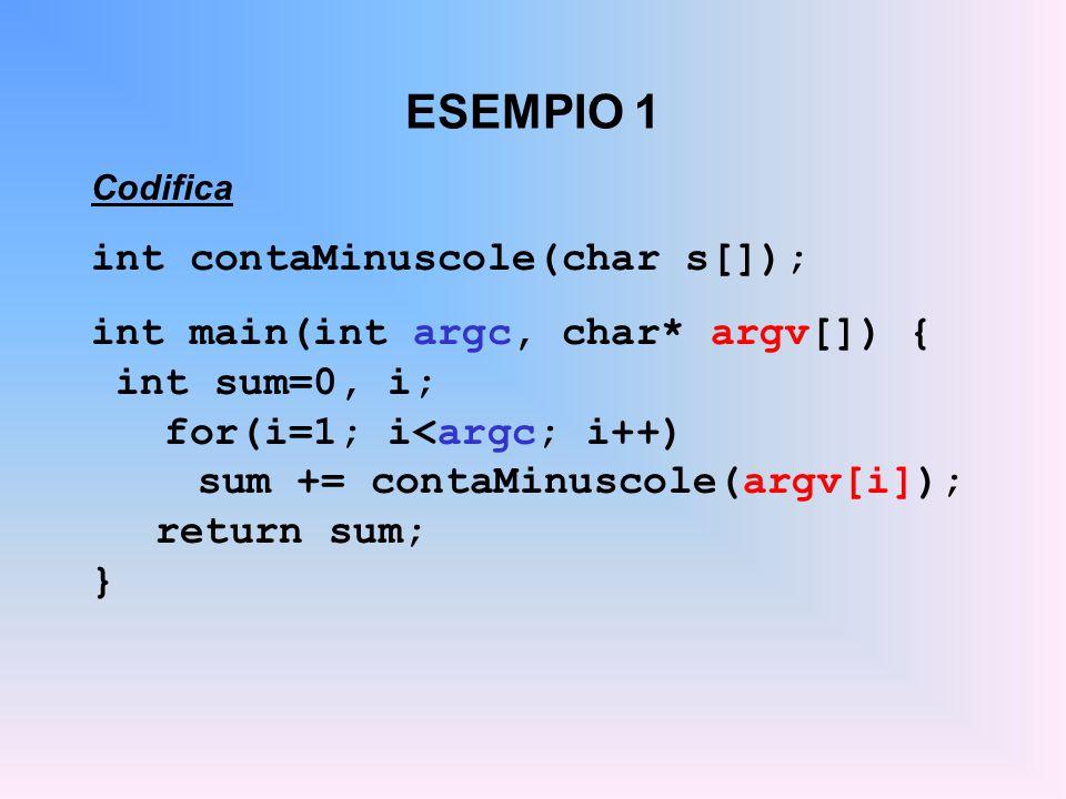 ESEMPIO 1 int contaMinuscole(char s[]);